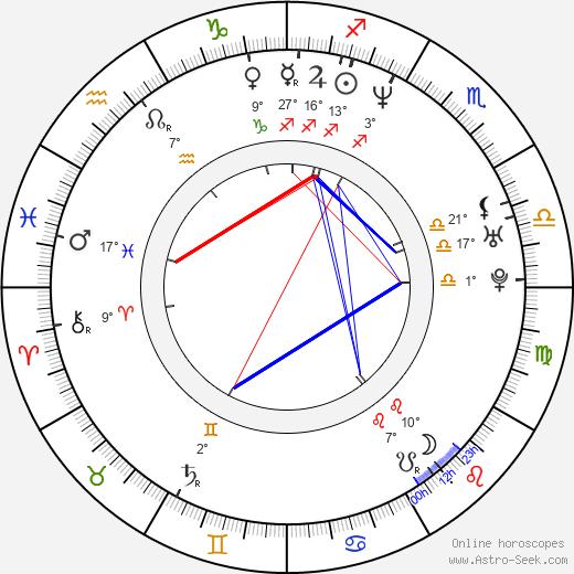 Ryan White tema natale, biography, Biografia da Wikipedia 2020, 2021