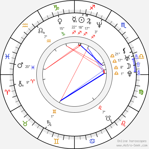 Sebastian Konrad birth chart, biography, wikipedia 2019, 2020