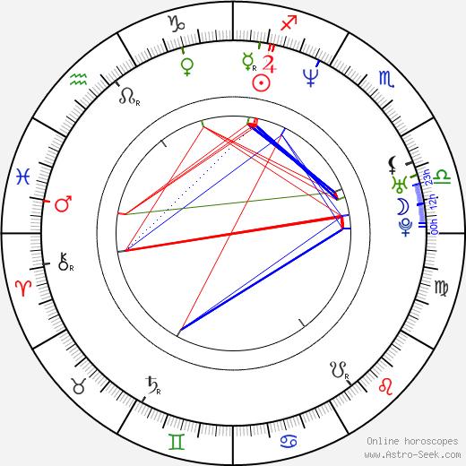 Sebastian Konrad birth chart, Sebastian Konrad astro natal horoscope, astrology