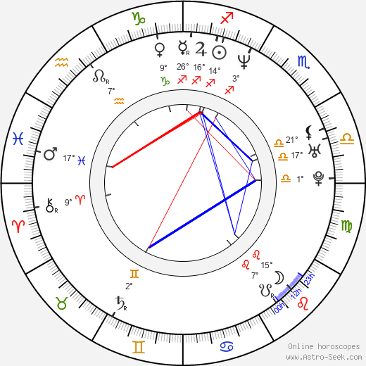 Tae-joon Ryu birth chart, biography, wikipedia 2018, 2019