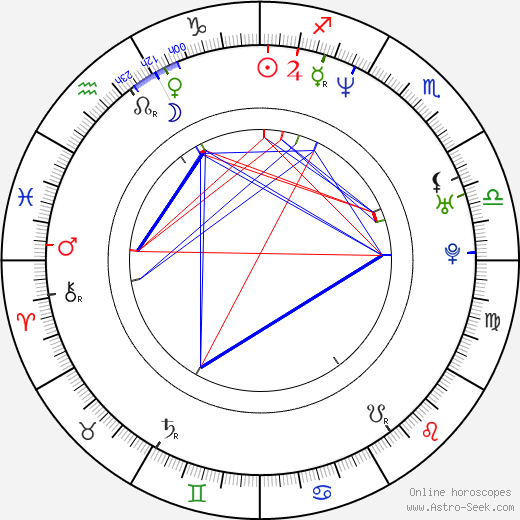Vardis Marinakis tema natale, oroscopo, Vardis Marinakis oroscopi gratuiti, astrologia
