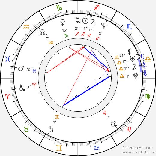 Vince Jolivette birth chart, biography, wikipedia 2019, 2020
