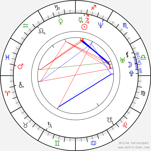 Vince Jolivette день рождения гороскоп, Vince Jolivette Натальная карта онлайн