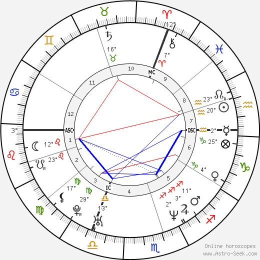 Adeline Blondieau birth chart, biography, wikipedia 2020, 2021