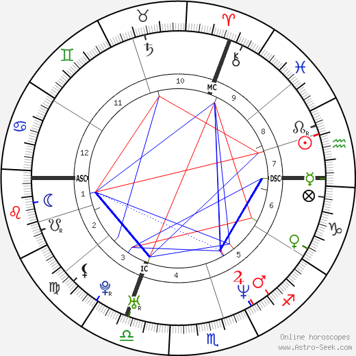 Adeline Blondieau birth chart, Adeline Blondieau astro natal horoscope, astrology