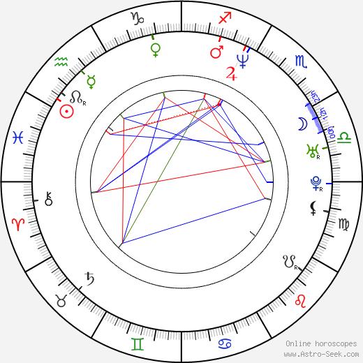 Alex Borstein birth chart, Alex Borstein astro natal horoscope, astrology