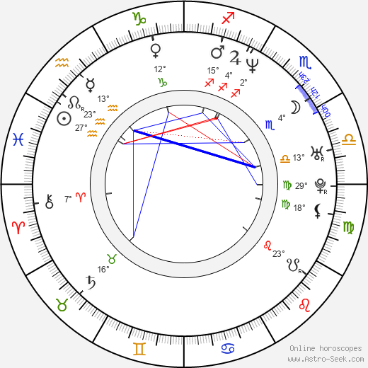 Amanda Holden birth chart, biography, wikipedia 2018, 2019