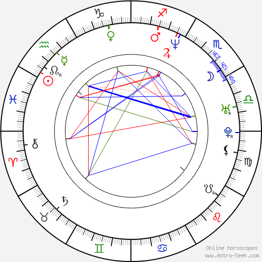Amanda Holden astro natal birth chart, Amanda Holden horoscope, astrology