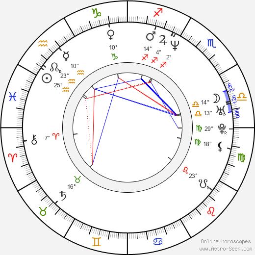 Angela Robinson birth chart, biography, wikipedia 2019, 2020