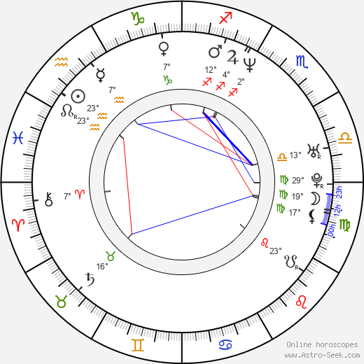 Benjamin Sadler birth chart, biography, wikipedia 2018, 2019