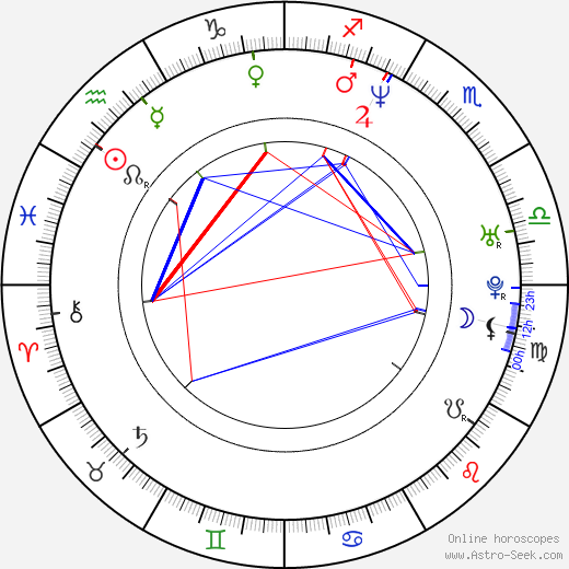 Benjamin Sadler astro natal birth chart, Benjamin Sadler horoscope, astrology