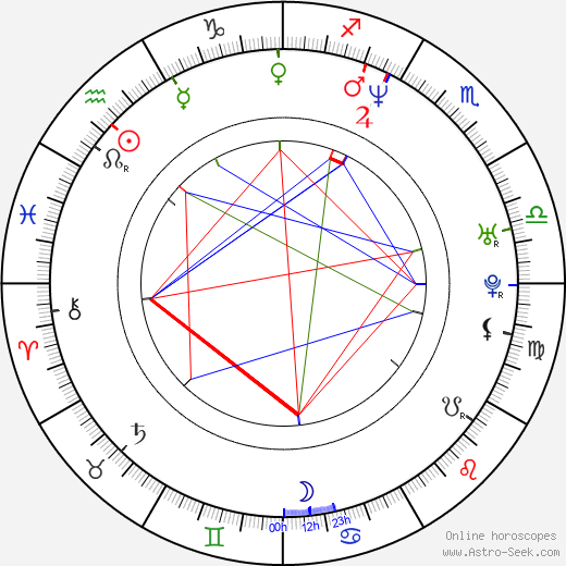 Brian Stepanek astro natal birth chart, Brian Stepanek horoscope, astrology