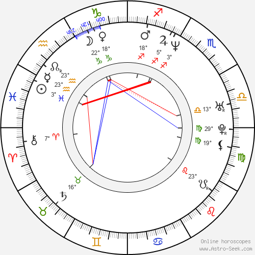 Callum Greene birth chart, biography, wikipedia 2019, 2020