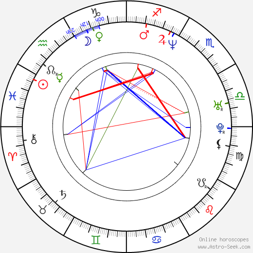 Callum Greene birth chart, Callum Greene astro natal horoscope, astrology