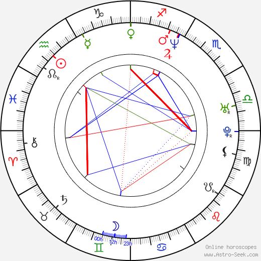 David Chisum birth chart, David Chisum astro natal horoscope, astrology