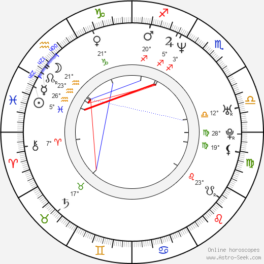 David L. Cunningham birth chart, biography, wikipedia 2019, 2020