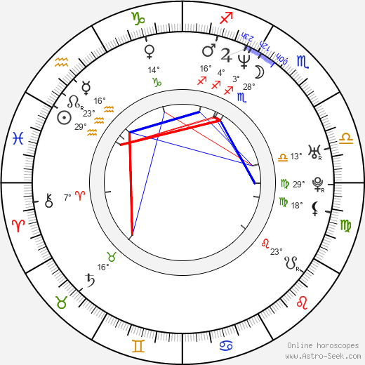 Dominika Ostalowska birth chart, biography, wikipedia 2019, 2020