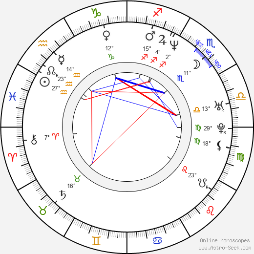 Dong-yeob Shin birth chart, biography, wikipedia 2019, 2020