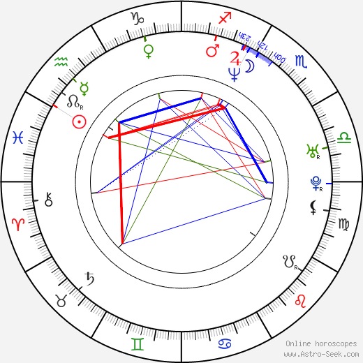 E. Roger Mitchell birth chart, E. Roger Mitchell astro natal horoscope, astrology