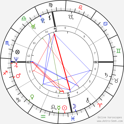 Erykah Badu astro natal birth chart, Erykah Badu horoscope, astrology
