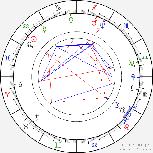 Giordano Gederlini день рождения гороскоп, Giordano Gederlini Натальная карта онлайн