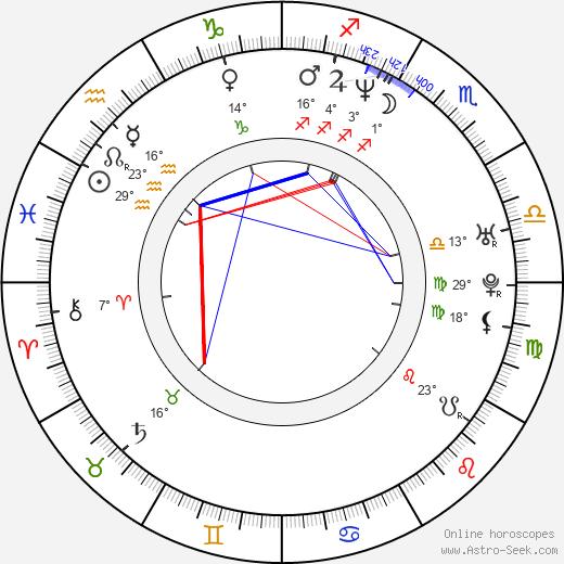 Heidi Mark birth chart, biography, wikipedia 2020, 2021