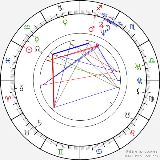 Heidi Mark birth chart, Heidi Mark astro natal horoscope, astrology