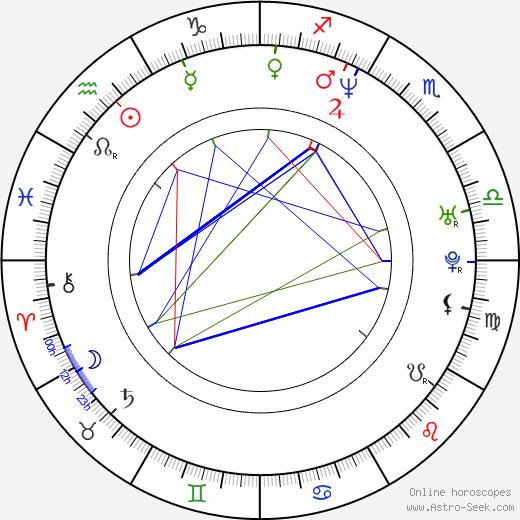 Hynden Walch birth chart, Hynden Walch astro natal horoscope, astrology