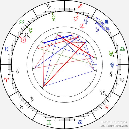 Josef Dressler astro natal birth chart, Josef Dressler horoscope, astrology