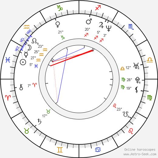 Josh Bernstein birth chart, biography, wikipedia 2019, 2020