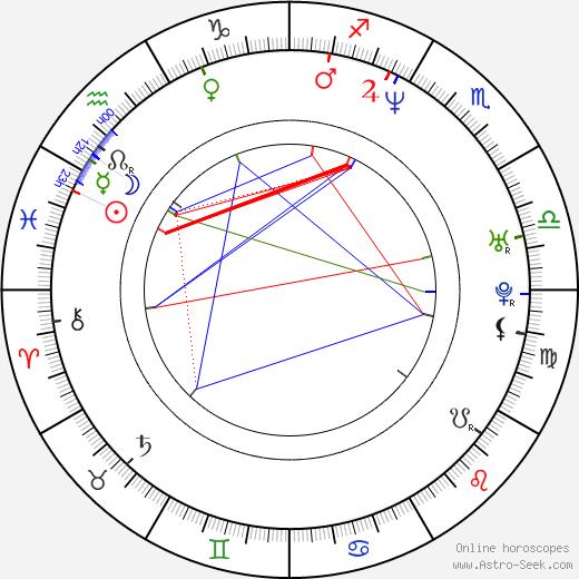 Josh Bernstein astro natal birth chart, Josh Bernstein horoscope, astrology