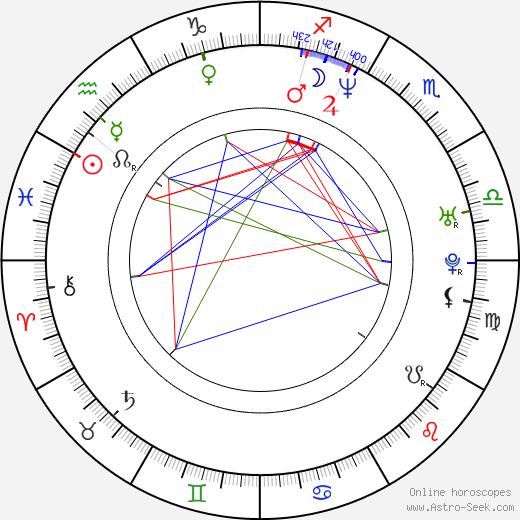 Lisa McCune astro natal birth chart, Lisa McCune horoscope, astrology
