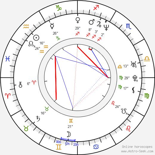 Markus Redmond birth chart, biography, wikipedia 2020, 2021