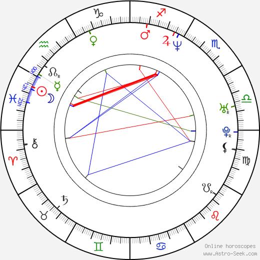 Melanie J. Elin birth chart, Melanie J. Elin astro natal horoscope, astrology