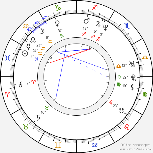 Melinda Messenger birth chart, biography, wikipedia 2019, 2020