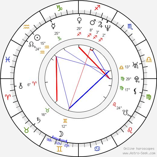 Michael A. Goorjian birth chart, biography, wikipedia 2019, 2020
