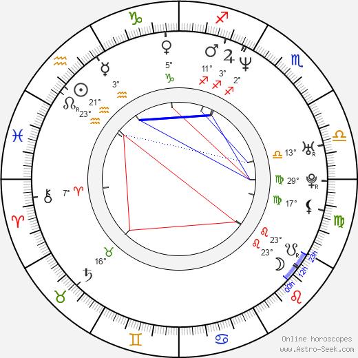Michael Dietz birth chart, biography, wikipedia 2020, 2021