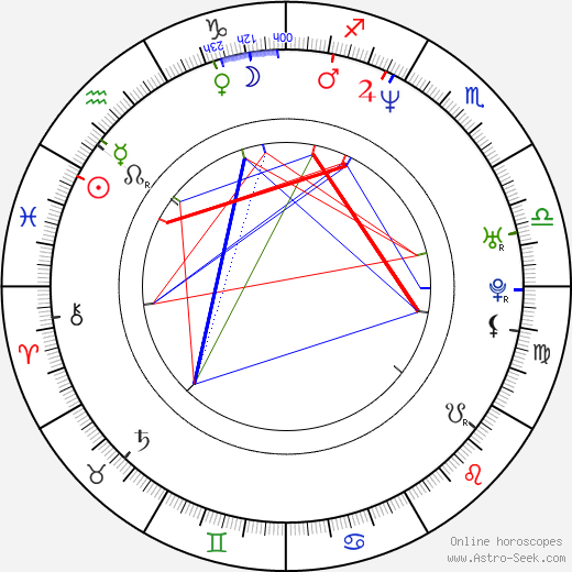 Nito Larioza birth chart, Nito Larioza astro natal horoscope, astrology