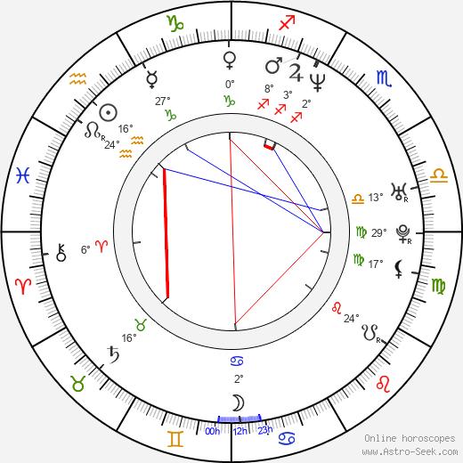 Peter Tchernyshev birth chart, biography, wikipedia 2020, 2021