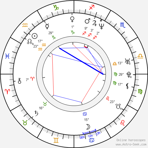 Priit Tender birth chart, biography, wikipedia 2019, 2020