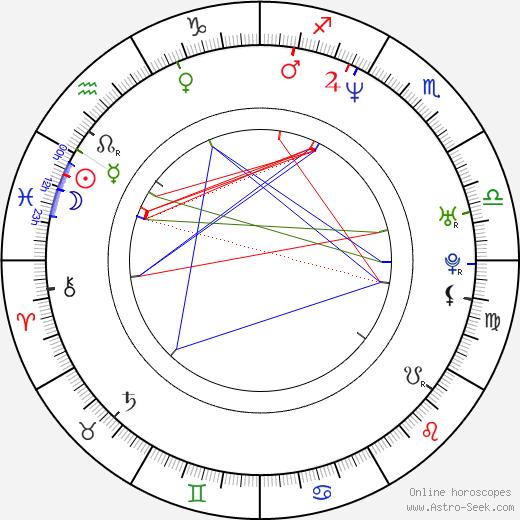 Princess Superstar astro natal birth chart, Princess Superstar horoscope, astrology