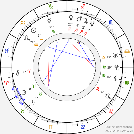Rebecca Creskoff birth chart, biography, wikipedia 2018, 2019