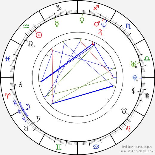 Rebecca Creskoff astro natal birth chart, Rebecca Creskoff horoscope, astrology