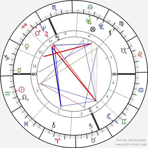 Rob Corddry astro natal birth chart, Rob Corddry horoscope, astrology