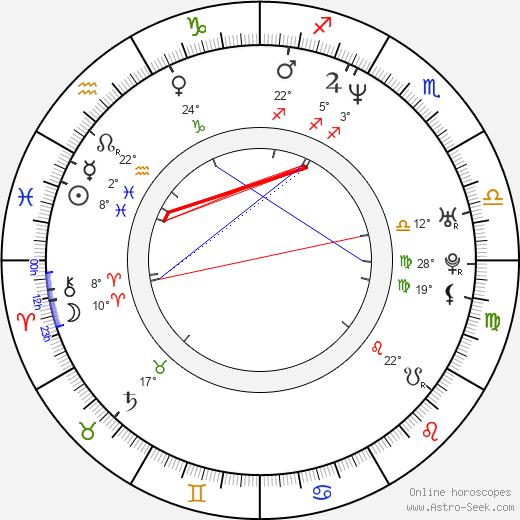 Rozonda 'Chilli' Thomas birth chart, biography, wikipedia 2019, 2020