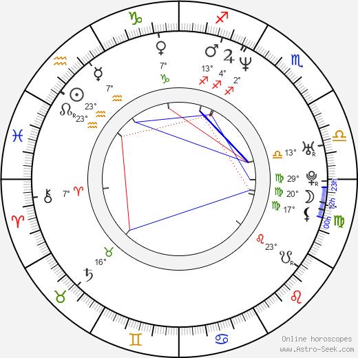 Ryan Conner birth chart, biography, wikipedia 2020, 2021