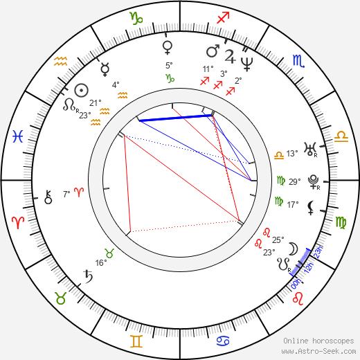 Sascha Knopf birth chart, biography, wikipedia 2018, 2019