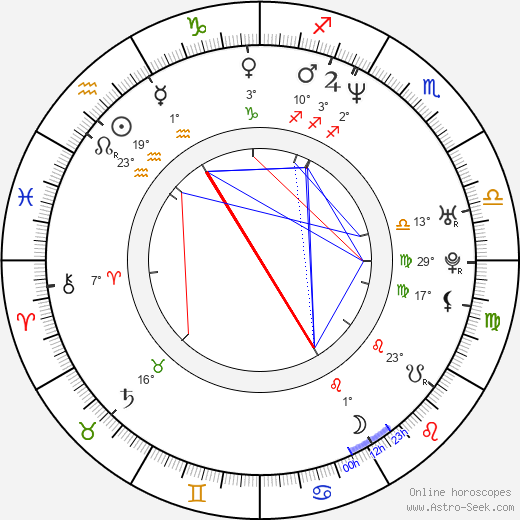 Susan Misner birth chart, biography, wikipedia 2018, 2019