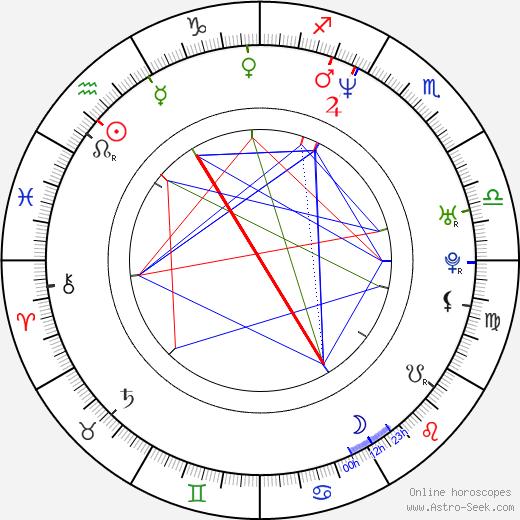 Susan Misner astro natal birth chart, Susan Misner horoscope, astrology