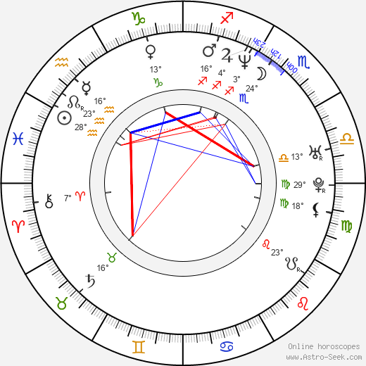 Victoria Hill birth chart, biography, wikipedia 2019, 2020